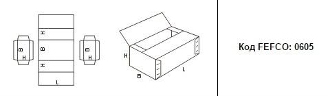 FEFCO 0605: Виды и типы картонных коробок