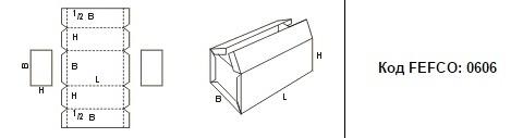 FEFCO 0606: Виды и типы картонных коробок