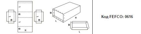 FEFCO 0616: Виды и типы картонных коробок