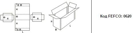 FEFCO 0620: Виды и типы картонных коробок