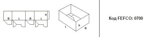 FEFCO 0700: Виды и типы картонных коробок