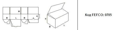 FEFCO 0705: Виды и типы картонных коробок