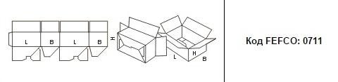 FEFCO 0711: Виды и типы картонных коробок