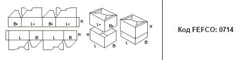FEFCO 0714: Виды и типы картонных коробок