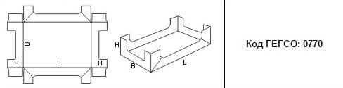 FEFCO 0770: Виды и типы картонных коробок