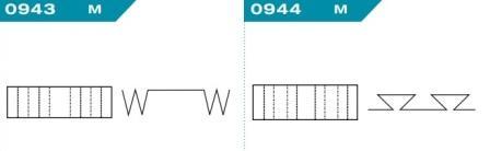 FEFCO 0943-0944: Виды и типы вставок, решеток и вкладышей для картонных коробок
