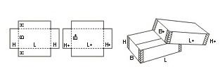 FEFCO 03: Виды и типы картонных коробок