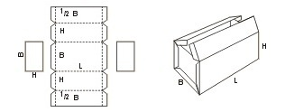 FEFCO 06: Виды и типы картонных коробок