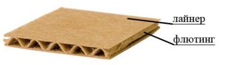 Виды и типы упаковочного гофрокартона: флютинг и лайнер гофрокартона