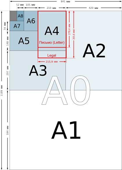 Формат бумаги А